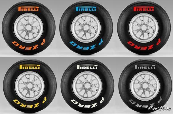Pirelli təkərlərin markalanmasını dəyişəcək