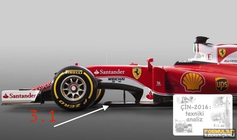 Scuderia Ferrari SF16-H. Splitter.