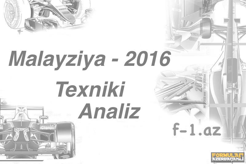 Malayziya-2016: Texniki analiz