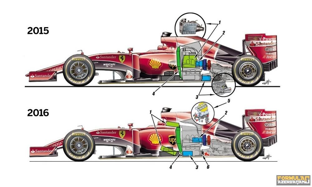 Ferrari motoru daha güclü olacaq?