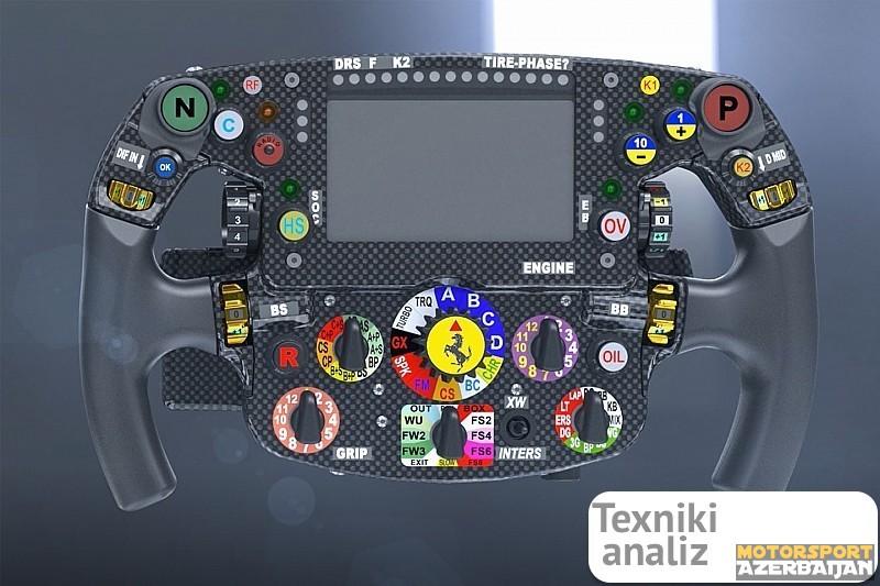 Ferrari-nin sükanında müəmmalı düymə peyda oldu